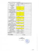 Annexe à la délibération 19-34-316 du CM 34 du 10-04-2019